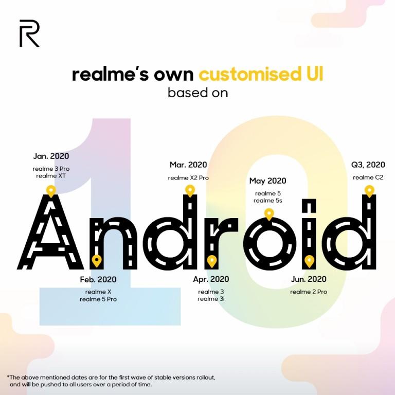 Realme تُعلن عن خارطة الطريق الخاصة بتحديثات Android 10 لهواتفها الذكية