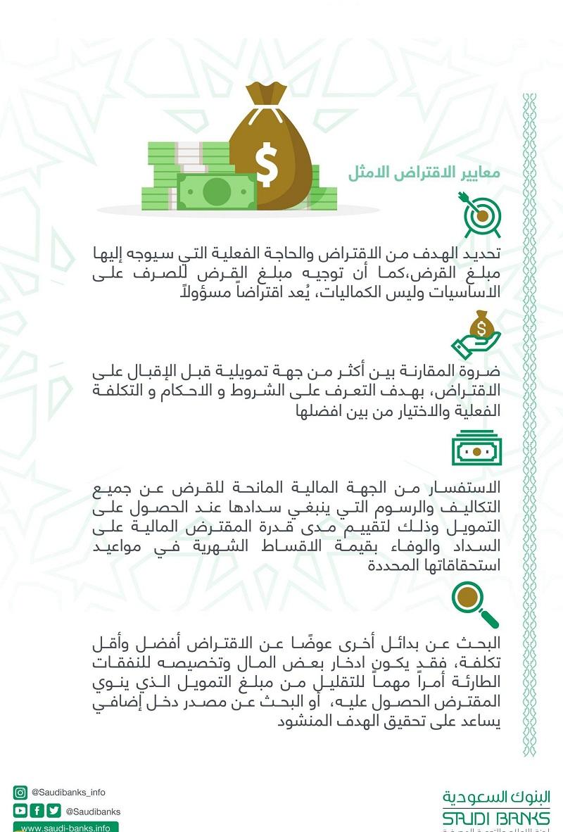 """""""البنوك"""" توضح 4 إجراءات هامة للحصول على القروض"""